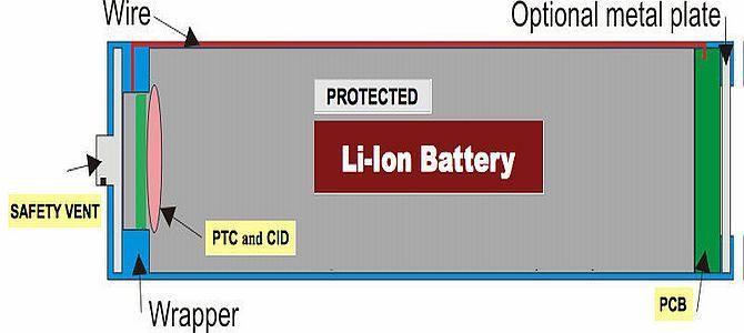 E-sigaret batterij: PCB